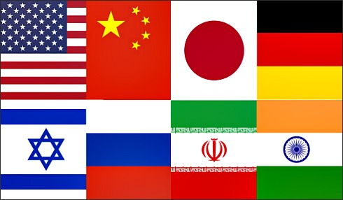 World's Eight Great Powers