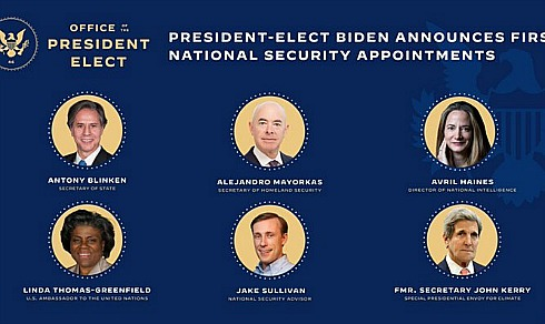Biden's anti-Israel team