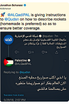 Gaza fight-tweets